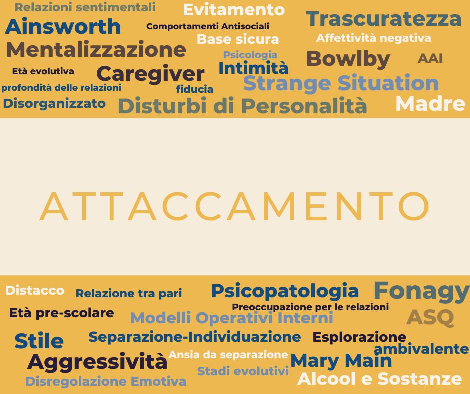 Attaccamento - Minders Community per Psicologi e Psicoterapeuti